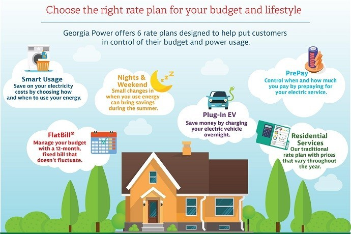 Rate Plans House Infographic