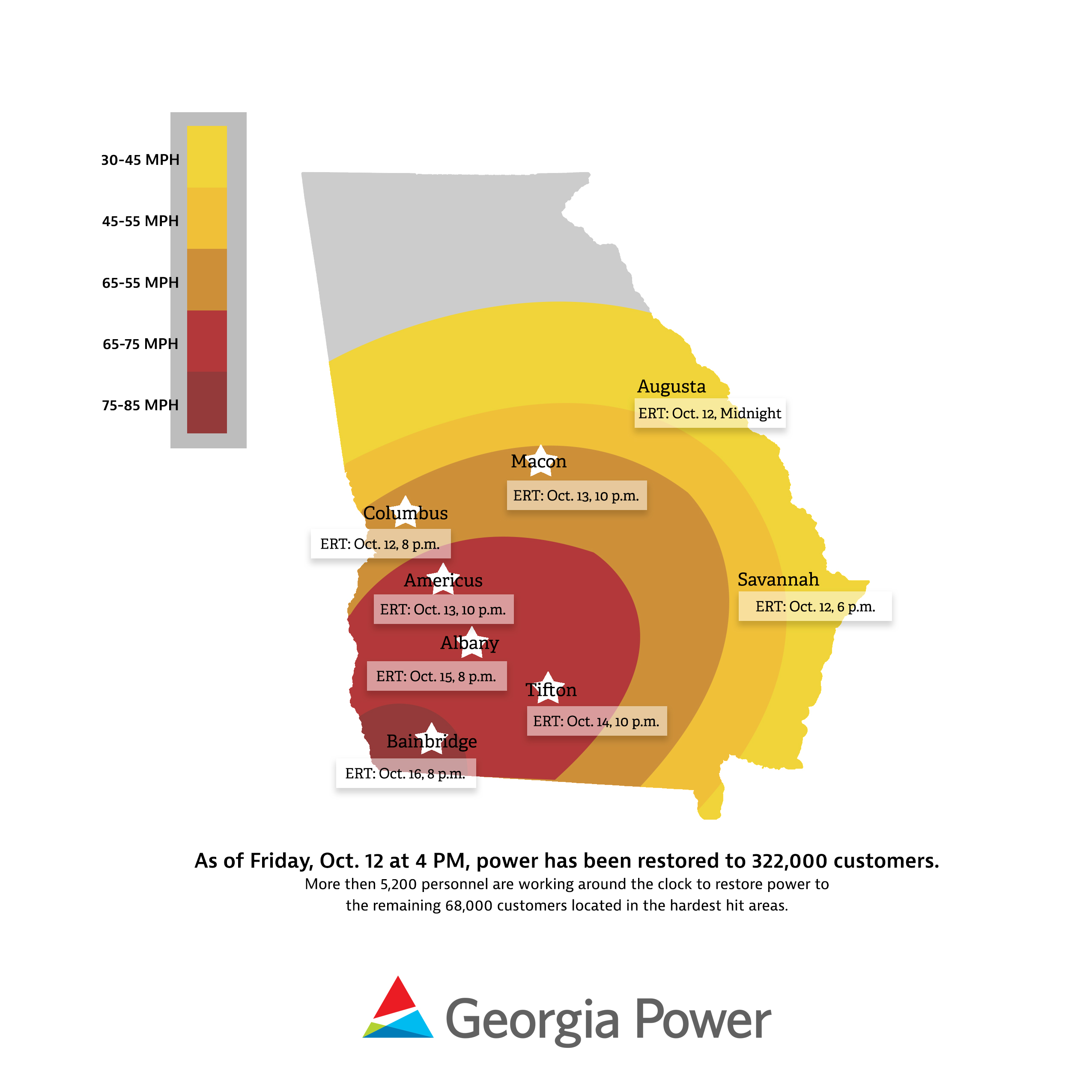 Georgia Power Announces Estimated Restoration Times For The State